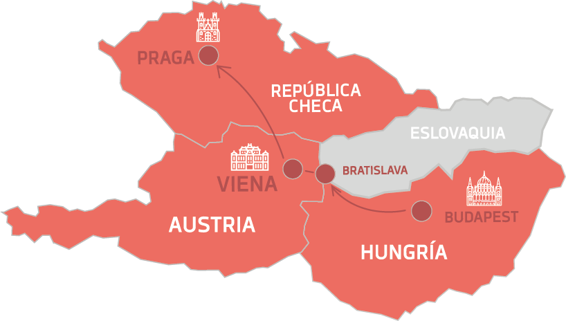 Praga Viena Budapest