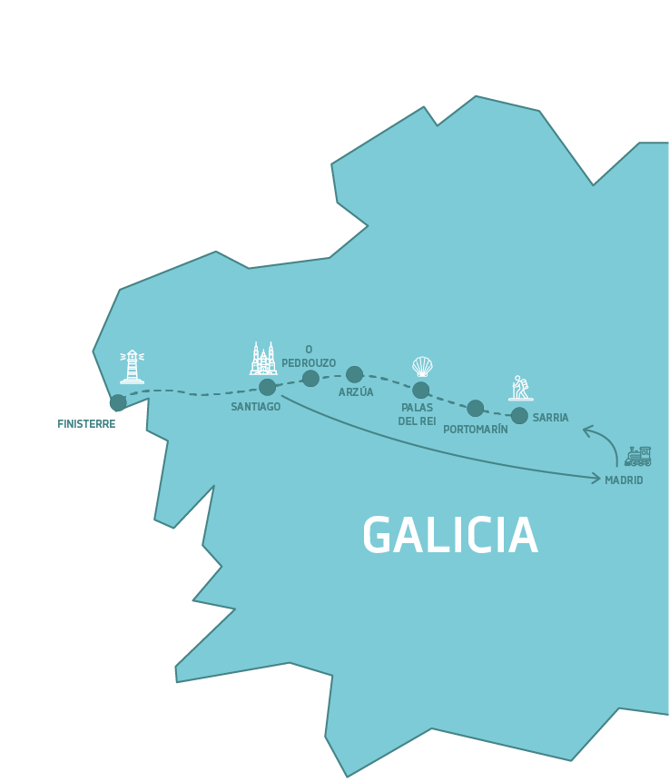 Camino de Santiago Xacobeo