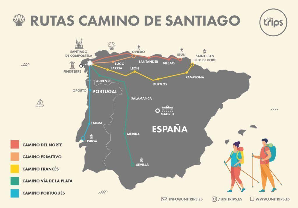 Mapa Donde Empieza Camino de Santiago