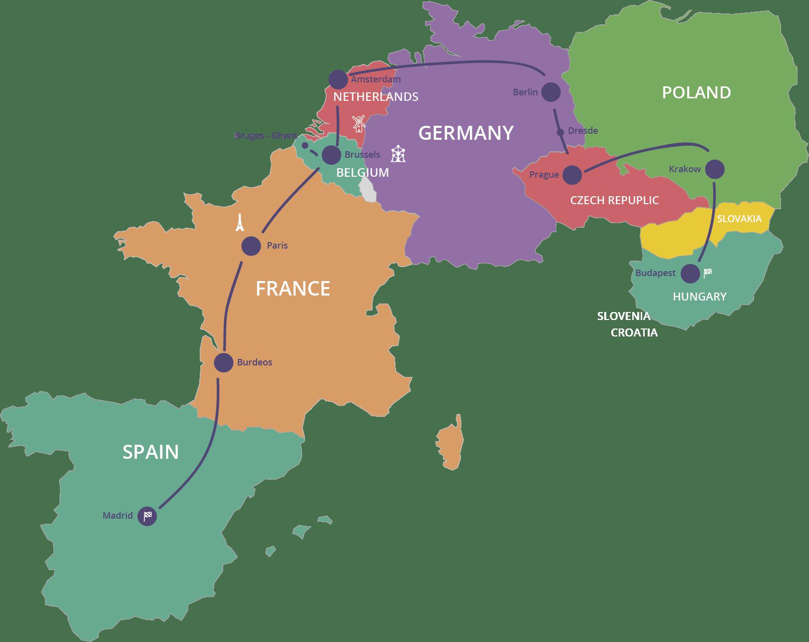 Tour por Europa Central